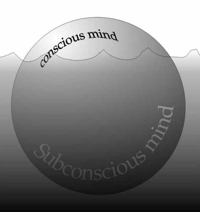 mind model showing conscious and subconscious areas