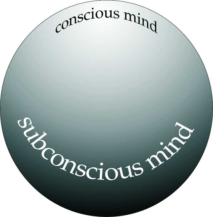 conscious-subconscious mind graphic
